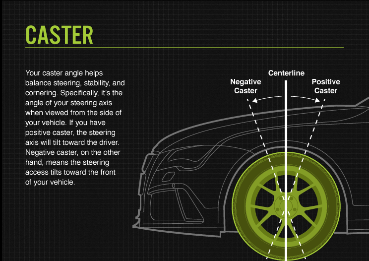 Caster-Tyre-Alignment