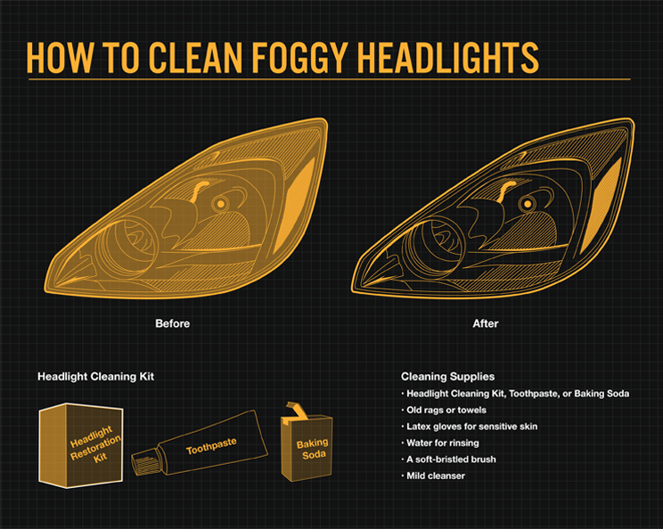 Cleaning-Foggy-Headlights