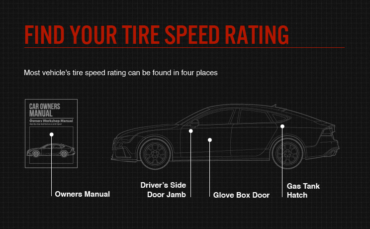 Find-Tire-Speed-Rating