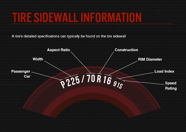Tire-Sidewall-Information